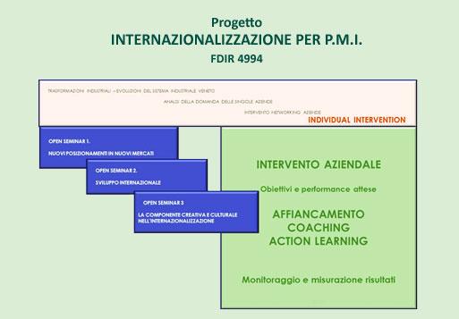 seminari_internazionalizzazione1
